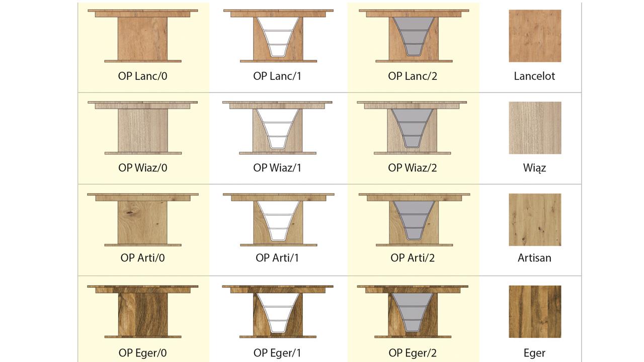 stoły OPERA asortyment